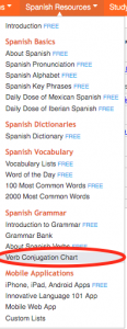 Is Spanish pod 101 any good to learn verbs?